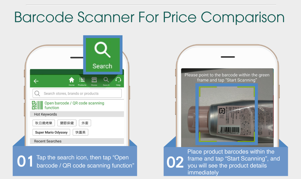 Barcode Scanner For Price Comparision